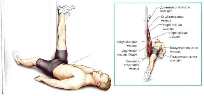может ли быть растяжение левого тазобедренного сустава из-за мустурбации