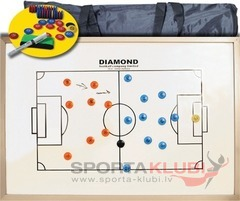 Standard Football Tactic Board